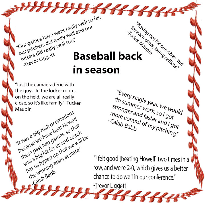 These quotes are from our schools baseball varsity players and there look on the beginning of the season. All are excited to make this their best season and to improve individually and as a team.
