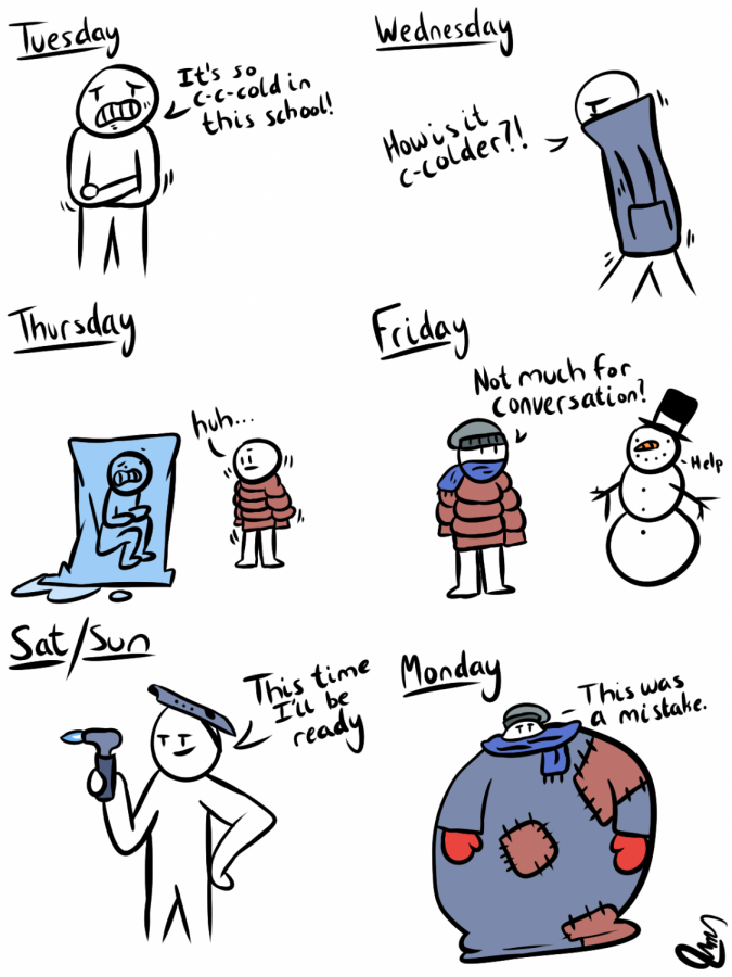 Winter wears