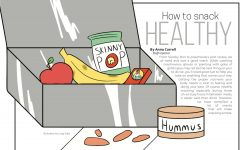 How to Snack Healthy