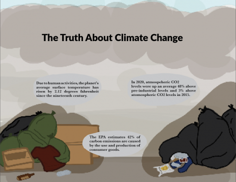 Sources: www.carbonbrief.org, climate.nasa.gov, www.torontoenvironment.org