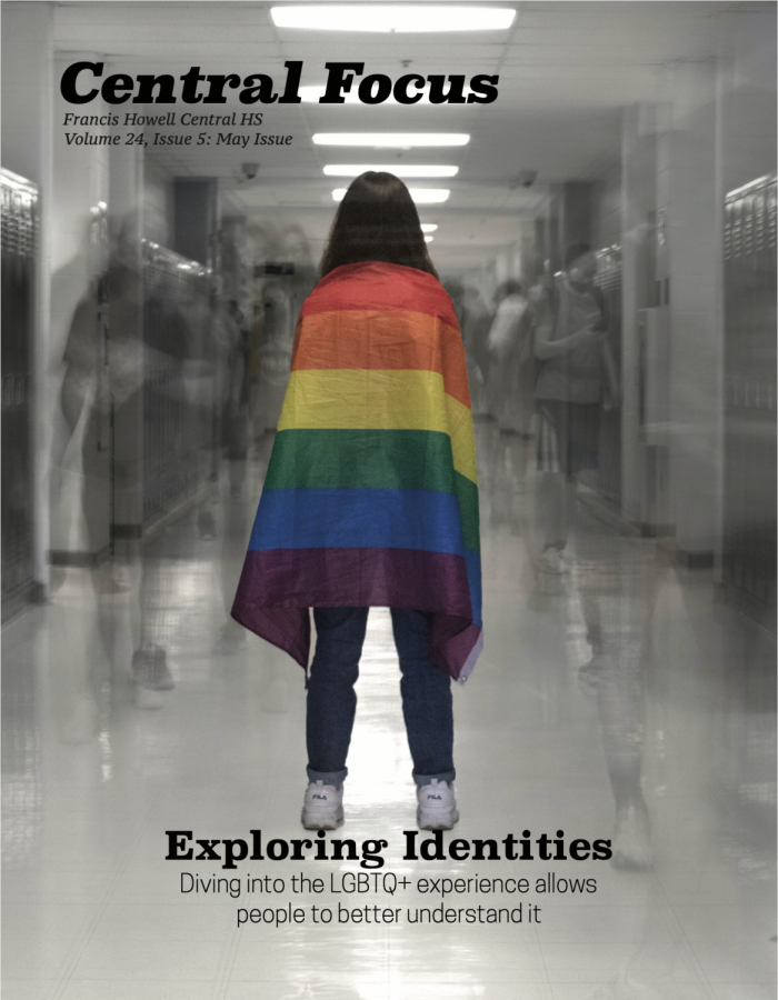 Exploring Identities